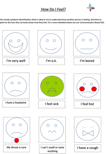 """<img src = """"How Do I Feel? free download sheet for care homes or elderly, series of drawn faces with different expressions eg happy, sad, bored, sore throat etc on white background"""">"""